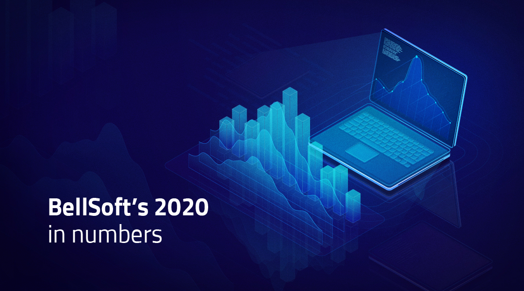 BellSoft's 2020 in numbers